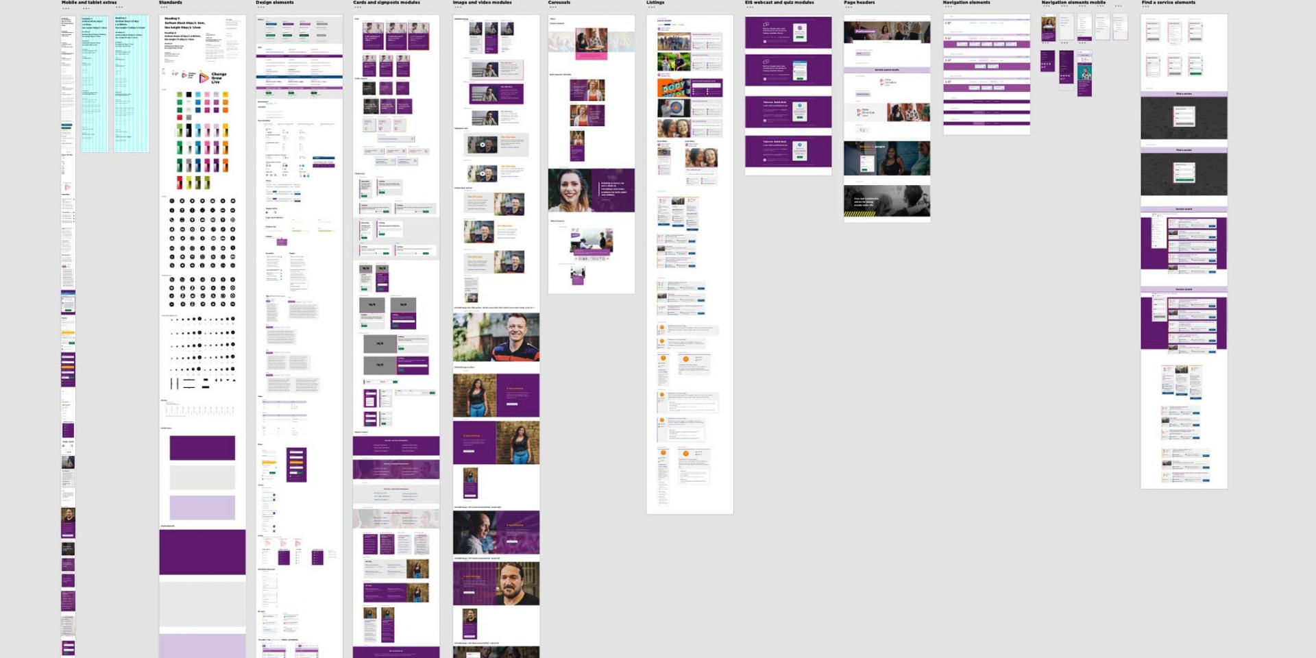 image of our design system with lots of individual elements